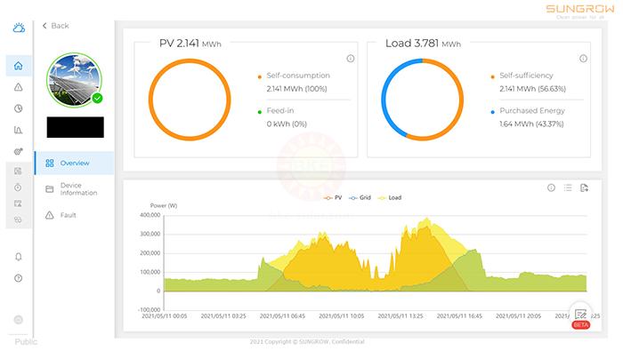 BKE-Solar phân phối đẩy mạnh các sản phẩm trong năm 2021